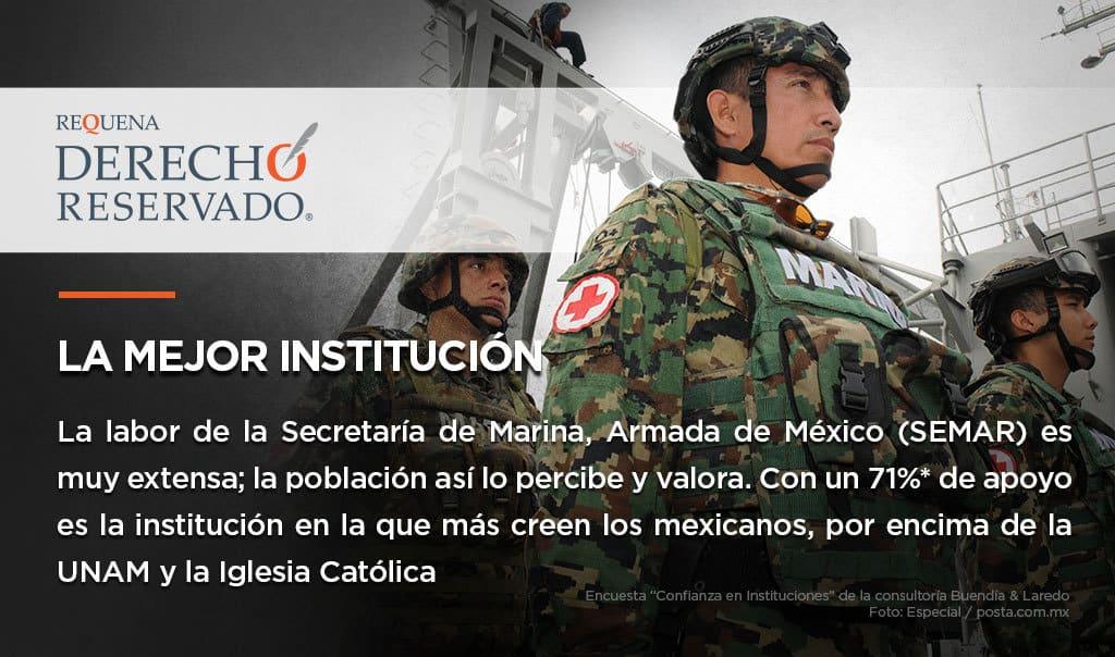 La mejor institución | Derecho Reservado | Abogado Carlos R