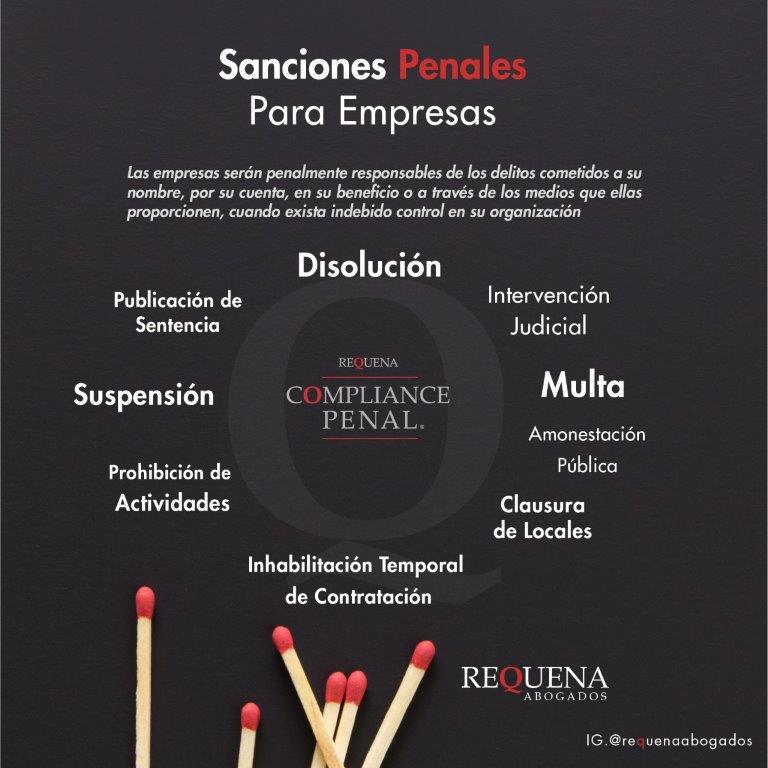 Sanciones Penales | Compliance Penal | Carlos Requena | #Responsabilidad Penal de Empresa #Compliance Penal de Empresa #Riesgos Penales