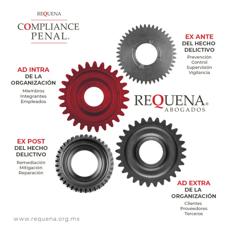 Compliance Penal | Requena Abogados